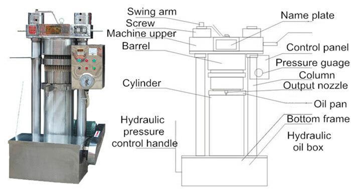 hydraulic sesame oil press