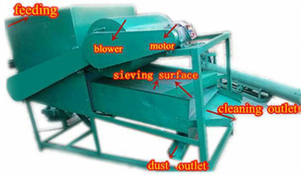 sesame dedusting machine sale